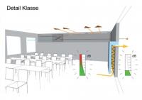 Detail_Klasse