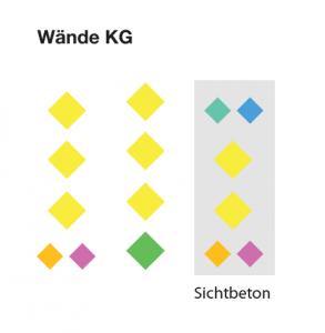 Waende_im_KG